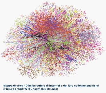 Mappa di circa 100mila routers di internet e dei loro collegamenti fisici (picture credit: W R Cheswick/Belle Labs)